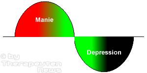 Bipolare affektive Störungen, Manie und Depression